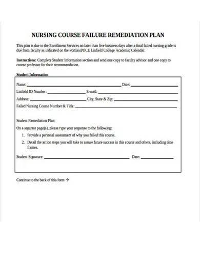 nursing course failure remediation plan