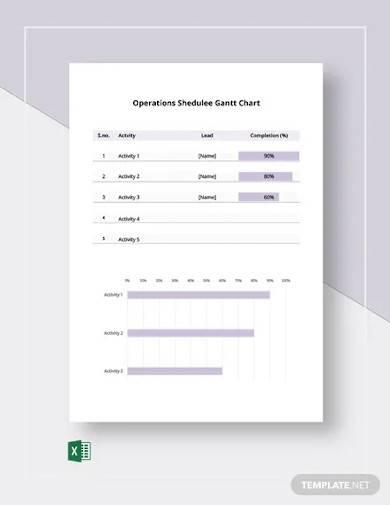 operations schedule gantt chart template