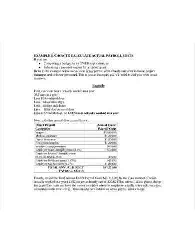 payroll budget form sample