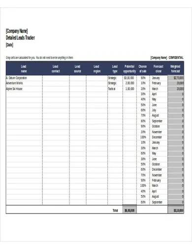 sales lead tracking template