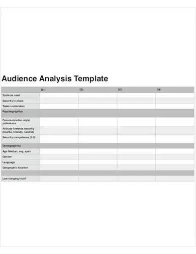 sample audience analysis template