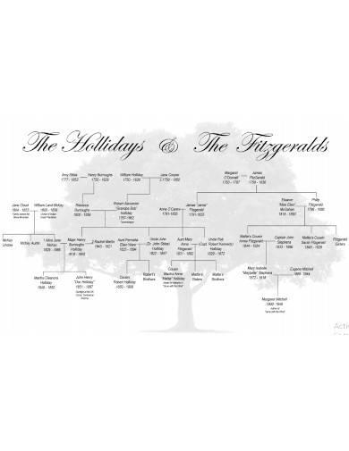 sample fitzgeralds family tree