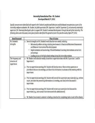 sample internship remediation plan