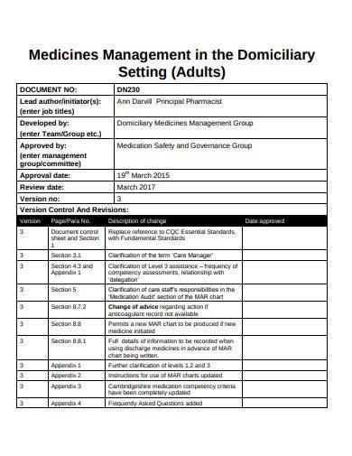 sample medicines management checklist