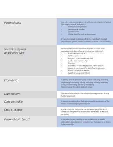 school staff data protection policy