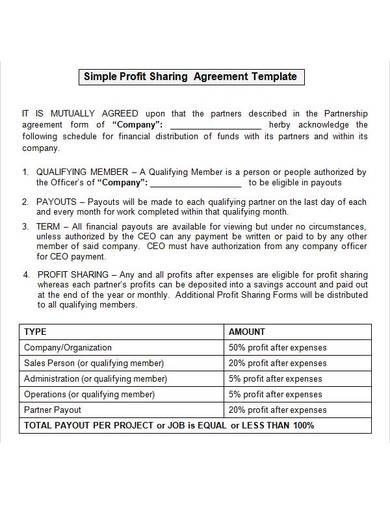 simple profit sharing agreement template