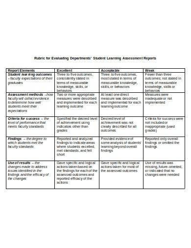 student learning assessment report
