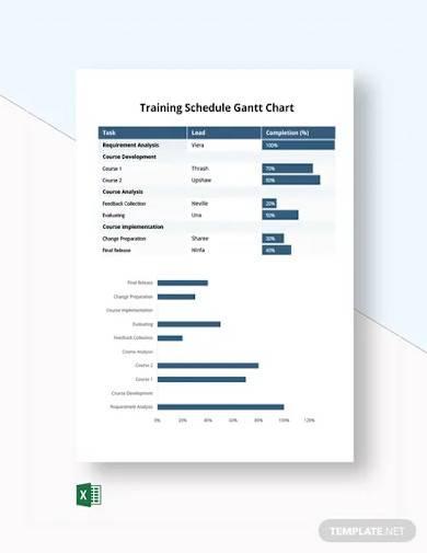 training schedule gantt chart template