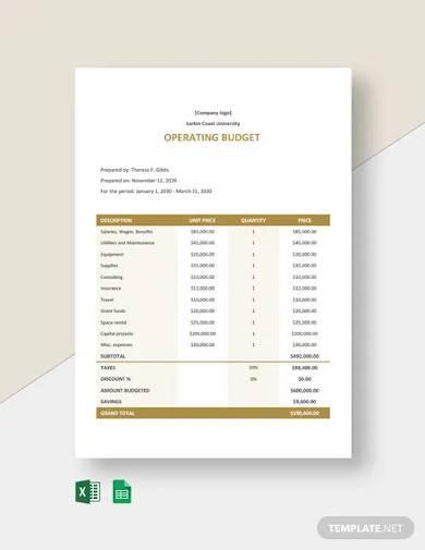 university operating budget template