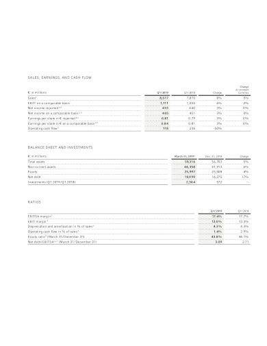formal quarterly financial report