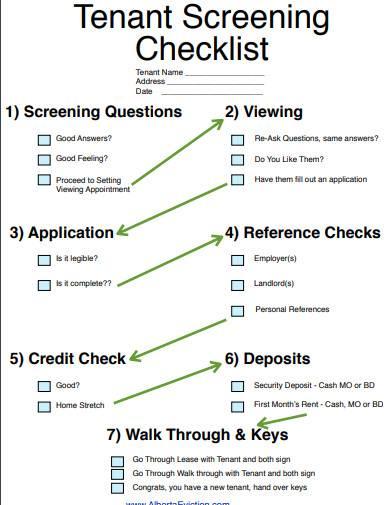 format of tenant screening checklist