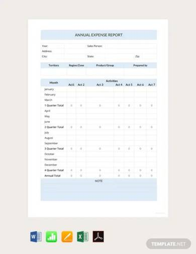 free annual sales expense report template
