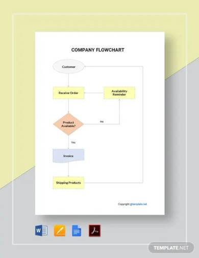 free simple company flowchart template