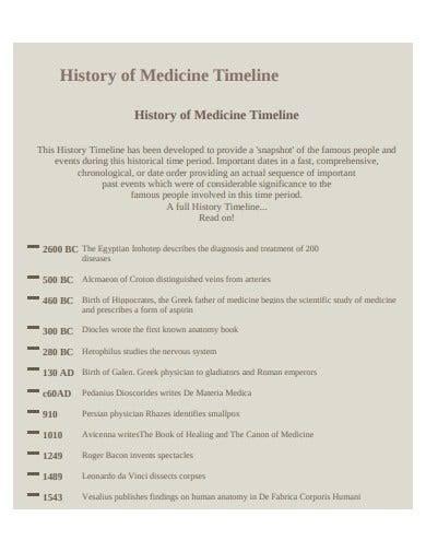 history of medical timeline