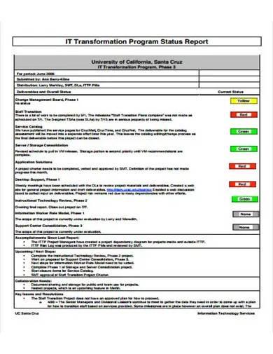 it program status report
