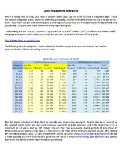 loan repayment schedule sample