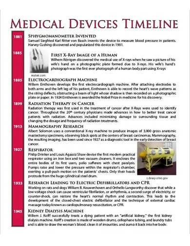 medical devices timeline