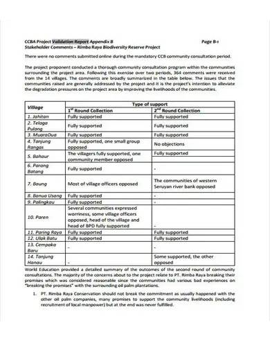 project validation report template