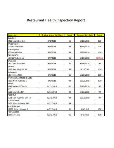 restaurant health inspection report