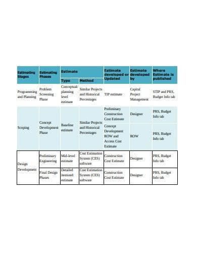 sample construction cost estimate