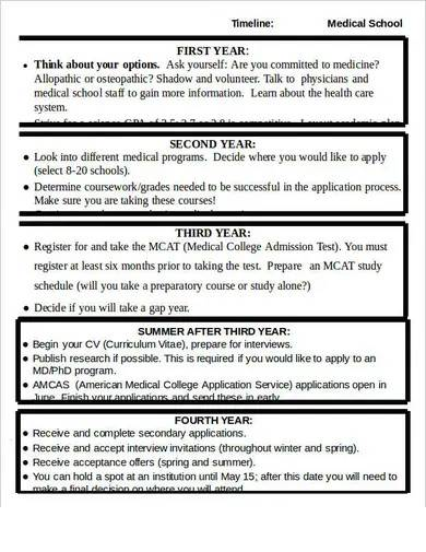 sample medical school timeline