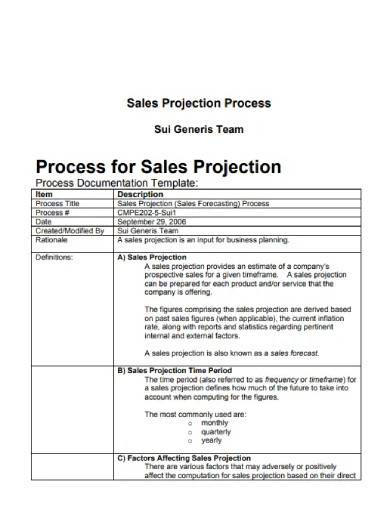 sample sales projection process