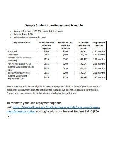 sample student loan repayment schedule