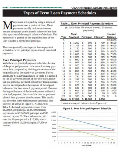 simple loan payment schedule