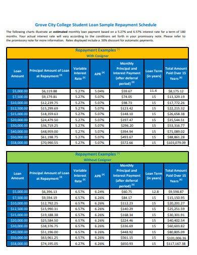 student loan repayment schedule