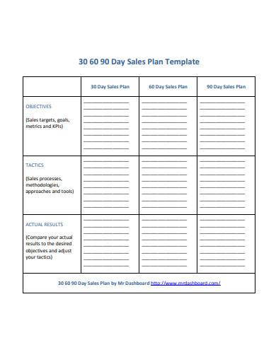 30 60 90 day sales plan template1