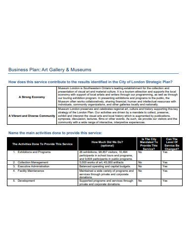 art gallery muesums business plan