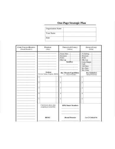 basic one page strategic plan