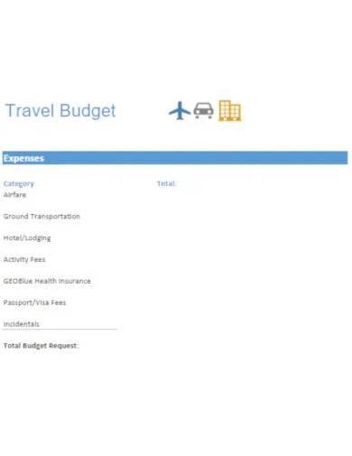 basic travel budget template