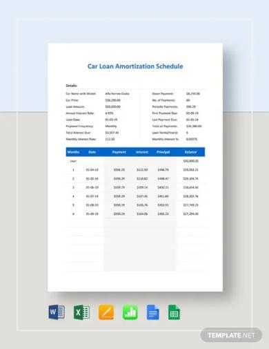 car loan amortization schedule template