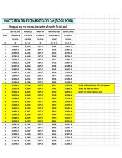 car loan monthly amortization schedule