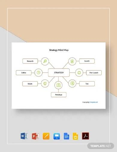 free simple strategy mind map template
