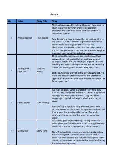 grades 1 5 chapter outline