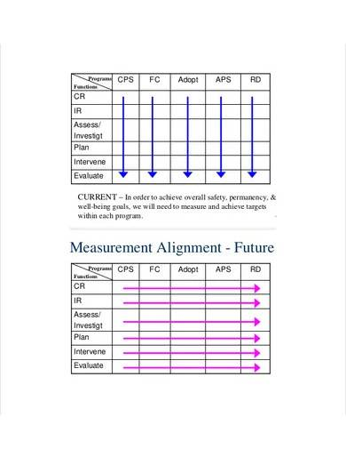 process reengineering gap analysis report