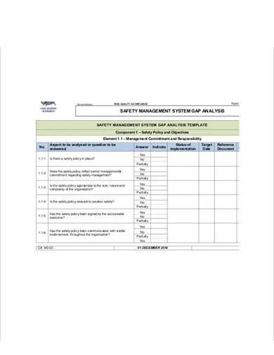 safety training gap analysis