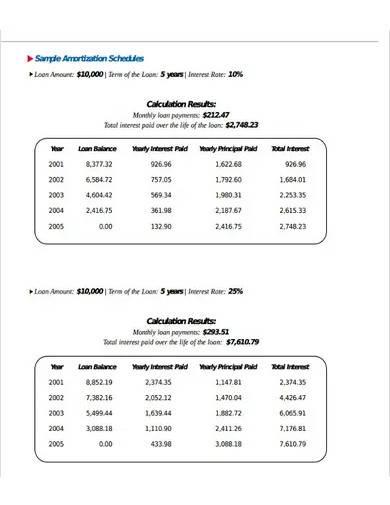 sample amortization schedule template