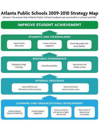 school strategy maps template