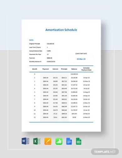 simple amortization schedule template