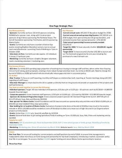 simple one page strategic plan