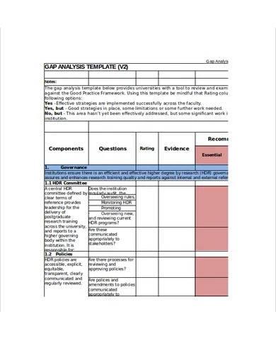 training gap analysis report