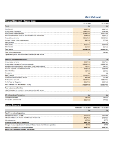 bank balance sheet and income statement sample