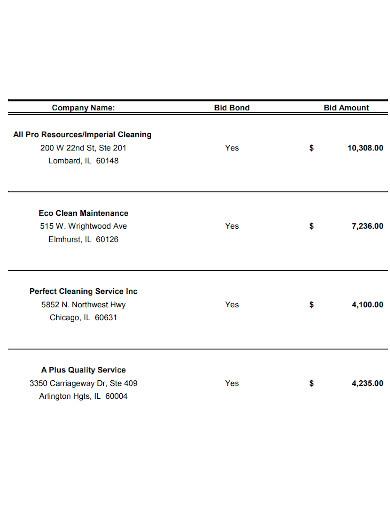 cleaning bid sheet format