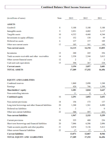 combined balance sheet income statement