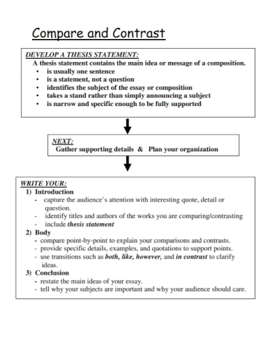 compare and contrast developing thesis statement