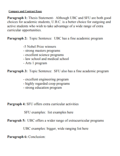 compare and contrast paragraph thesis statement