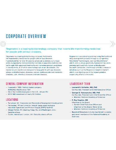 corporate medicine company fact sheets